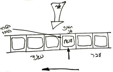 heb_o_rav_rb-shamati-038-irat-ashem_2010-07-02_lesson_bb_pic30.jpg