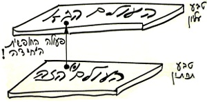 heb_o_rav_rb-shamati-099-de-drish-rabi-hanina_2010-06-25_lesson_bb_pic04.jpg