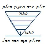 heb-2010-08-13_rav_rb-shamati-034-itron-aaretz_lesson_bb_02.jpg